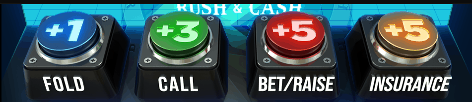 GGPoker's Rush & Cash leaderboard point system